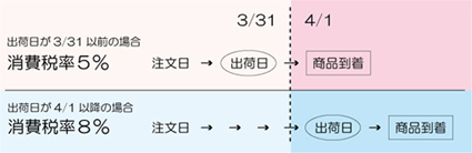 syouhizei_2.jpg