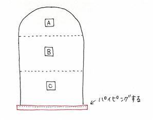 tukurikata-zu1.jpg
